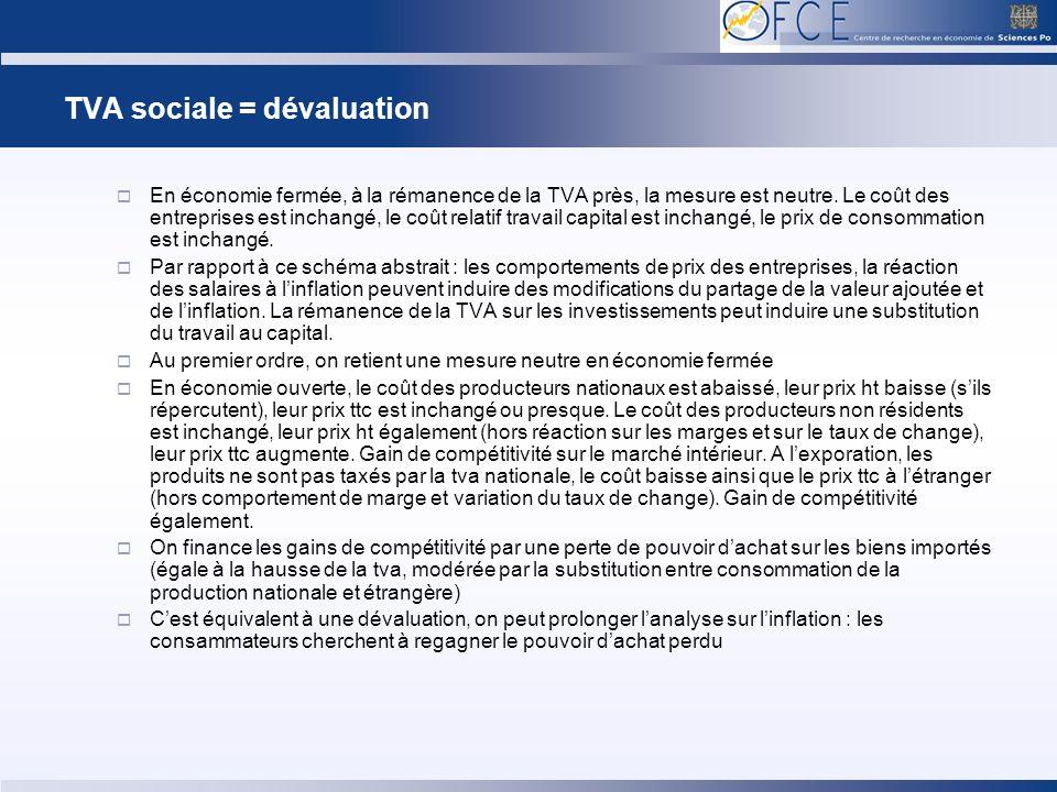 TVA sociale = dévaluation