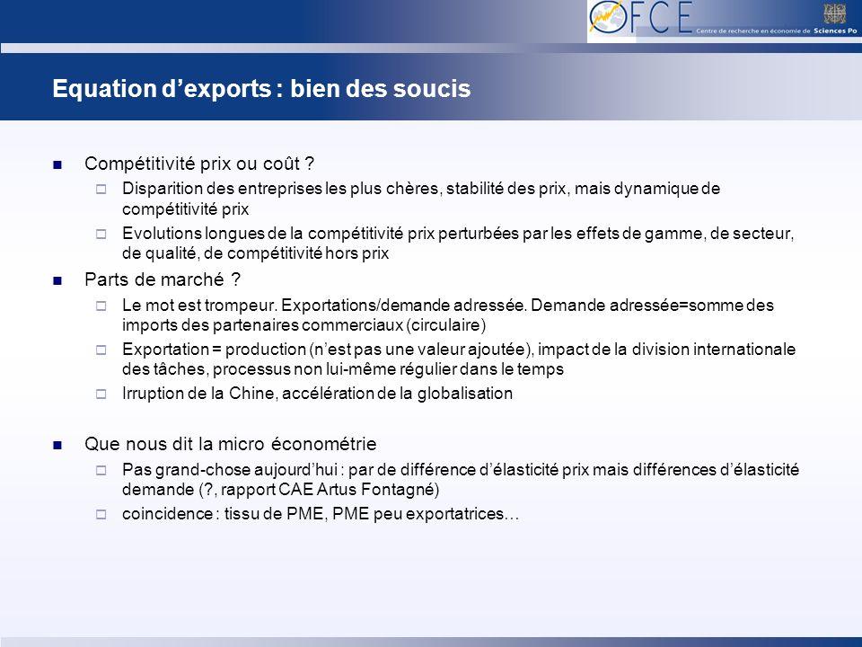 Equation d'exports : bien des soucis