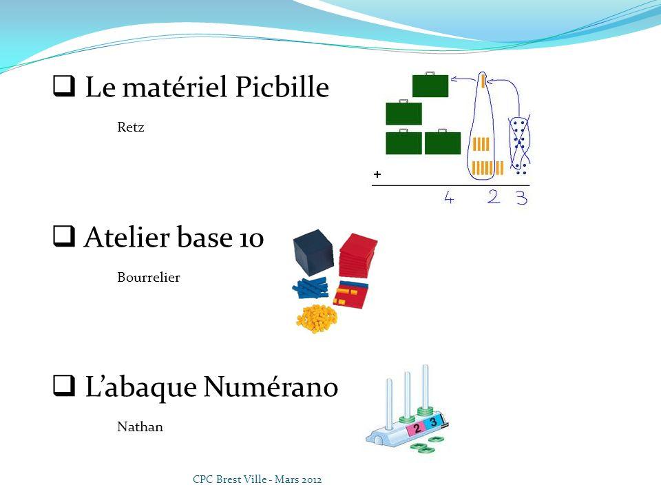 Le matériel Picbille Retz Atelier base 10 Bourrelier L'abaque Numérano