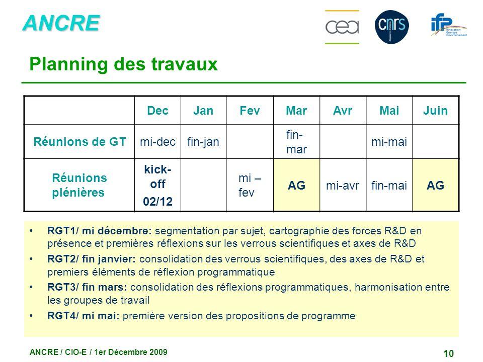 Planning des travaux Dec Jan Fev Mar Avr Mai Juin Réunions de GT