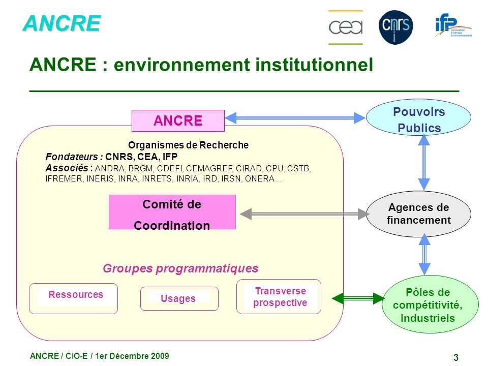 ANCRE : environnement institutionnel