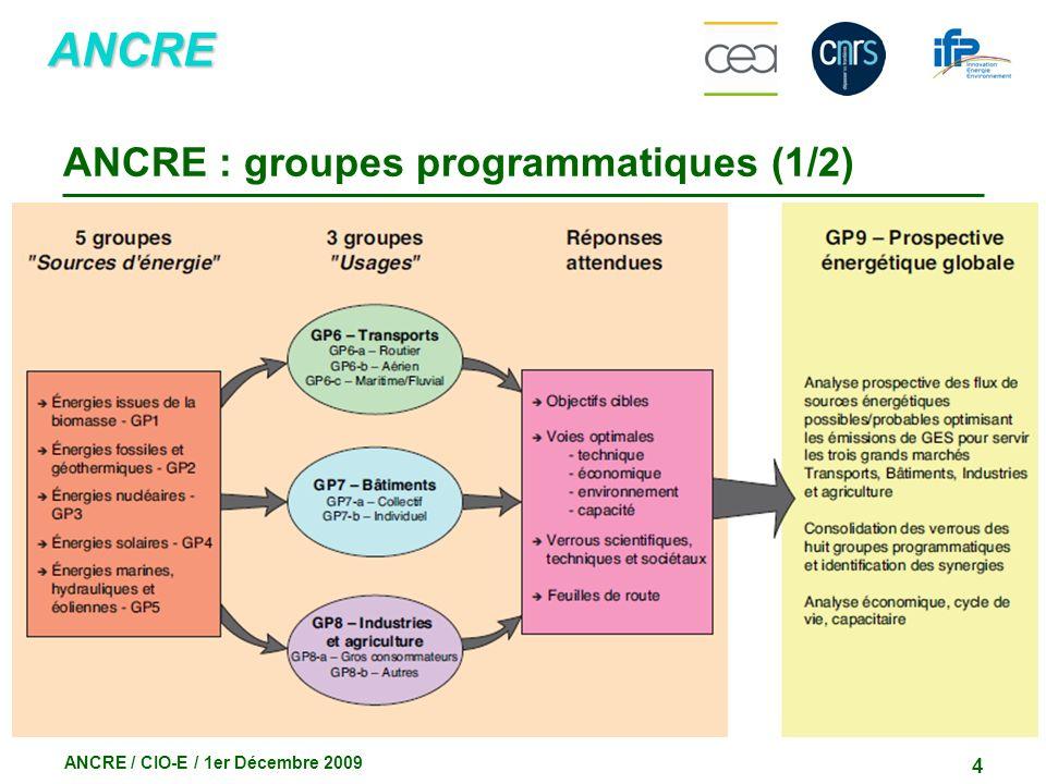 ANCRE : groupes programmatiques (1/2)