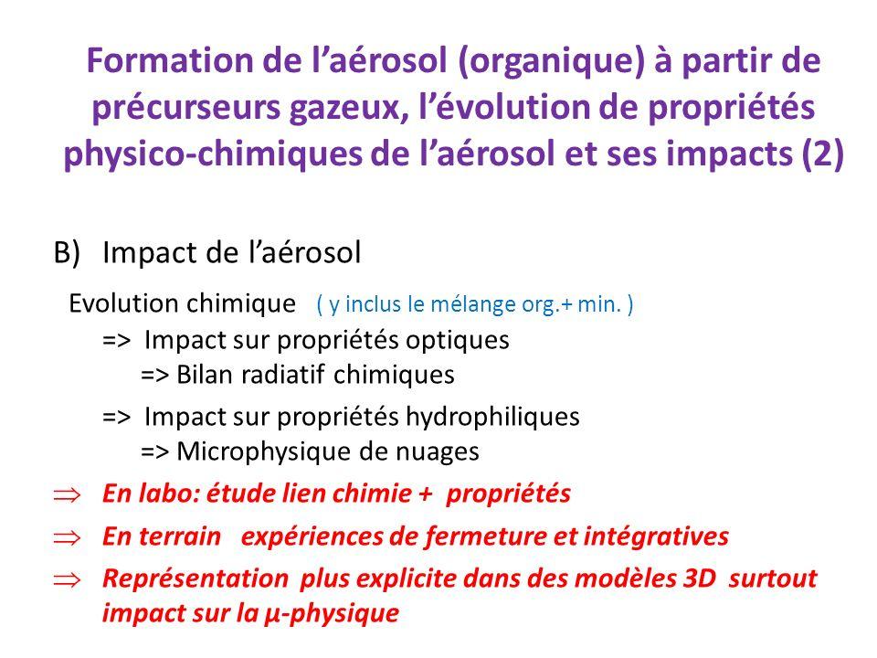 Formation de l'aérosol (organique) à partir de précurseurs gazeux, l'évolution de propriétés physico-chimiques de l'aérosol et ses impacts (2)