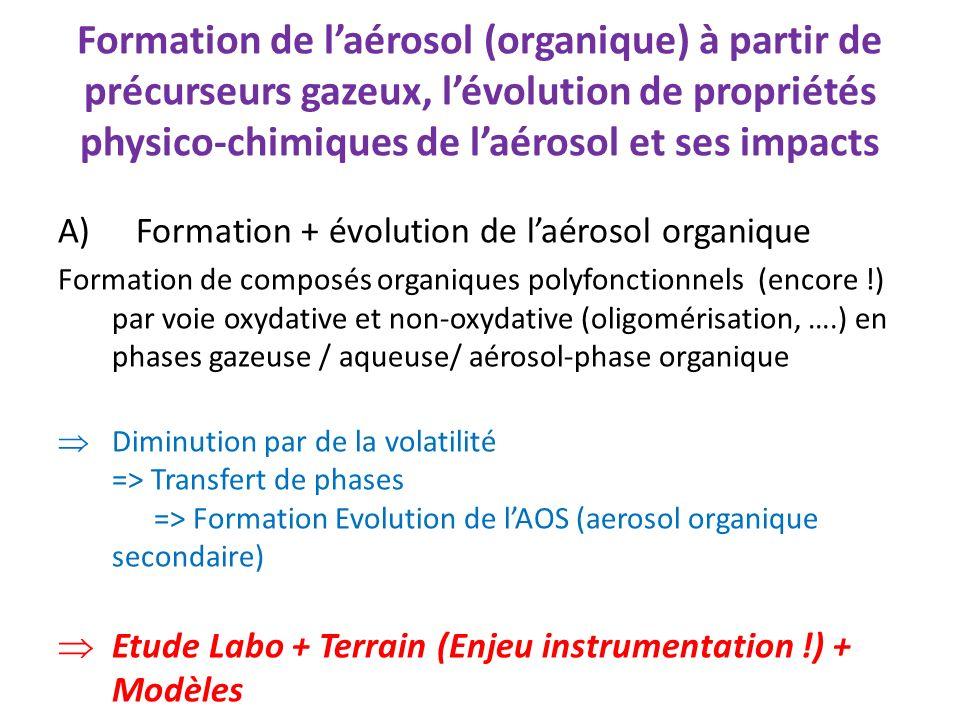 Formation de l'aérosol (organique) à partir de précurseurs gazeux, l'évolution de propriétés physico-chimiques de l'aérosol et ses impacts