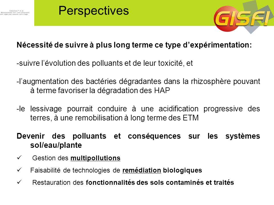 Perspectives Nécessité de suivre à plus long terme ce type d'expérimentation: -suivre l'évolution des polluants et de leur toxicité, et.