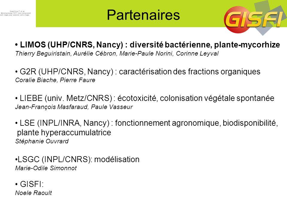 Partenaires • LIMOS (UHP/CNRS, Nancy) : diversité bactérienne, plante-mycorhize.