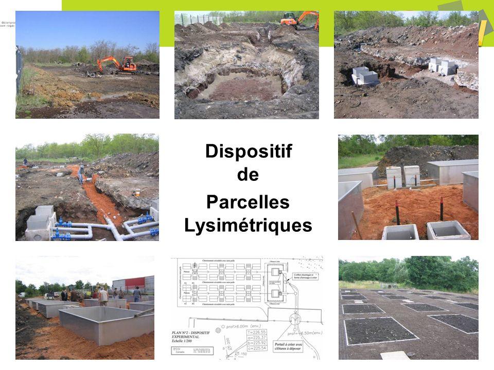 Parcelles Lysimétriques