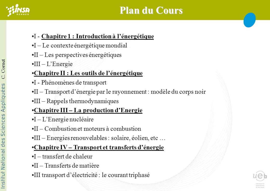 Plan du Cours I - Chapitre 1 : Introduction à l'énergétique