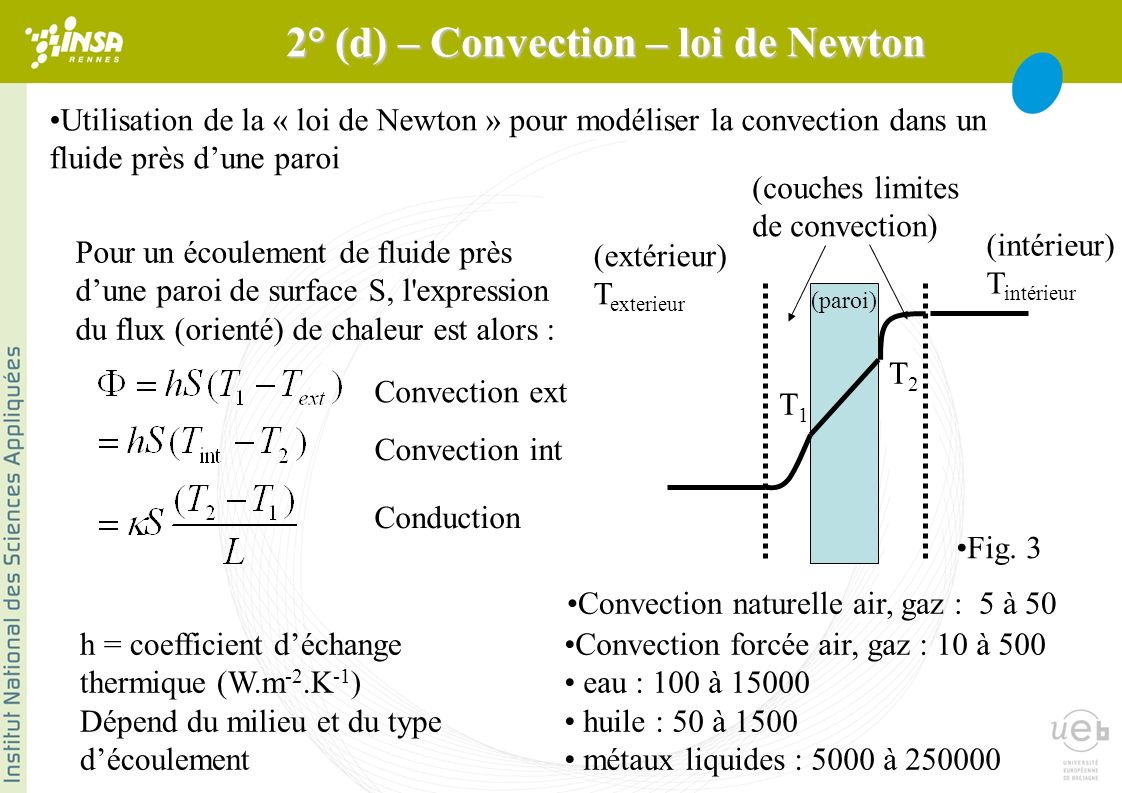 2° (d) – Convection – loi de Newton
