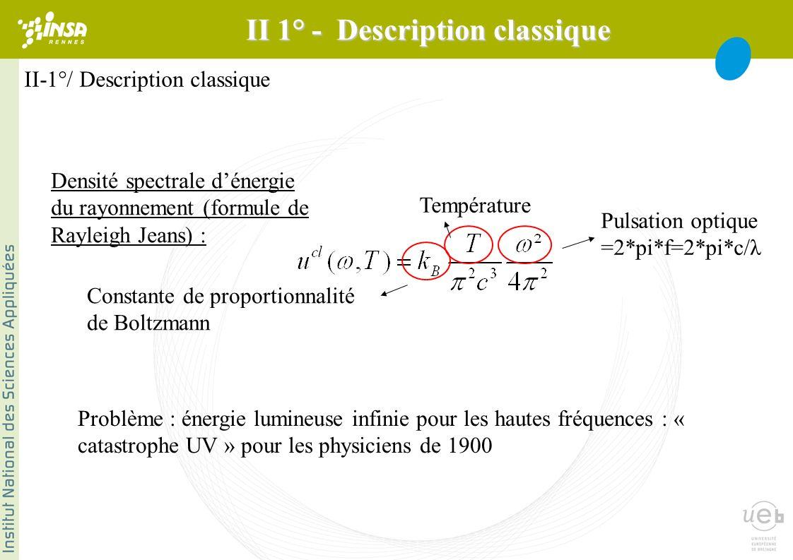 II 1° - Description classique