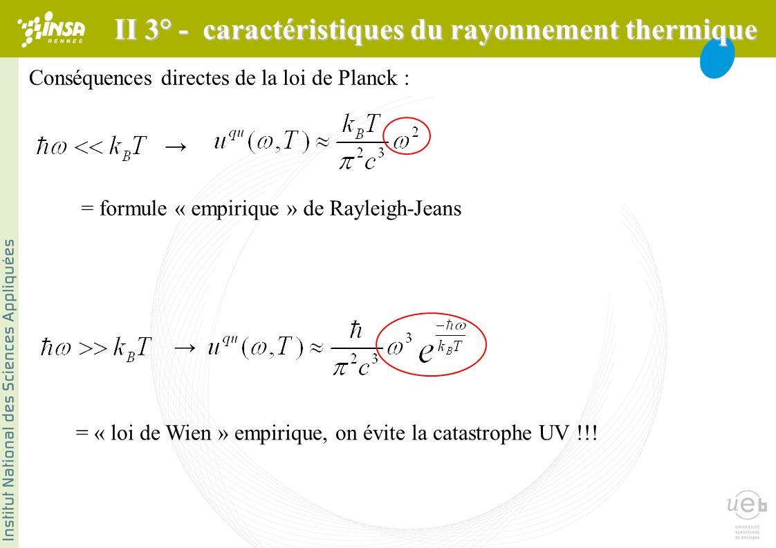 II 3° - caractéristiques du rayonnement thermique