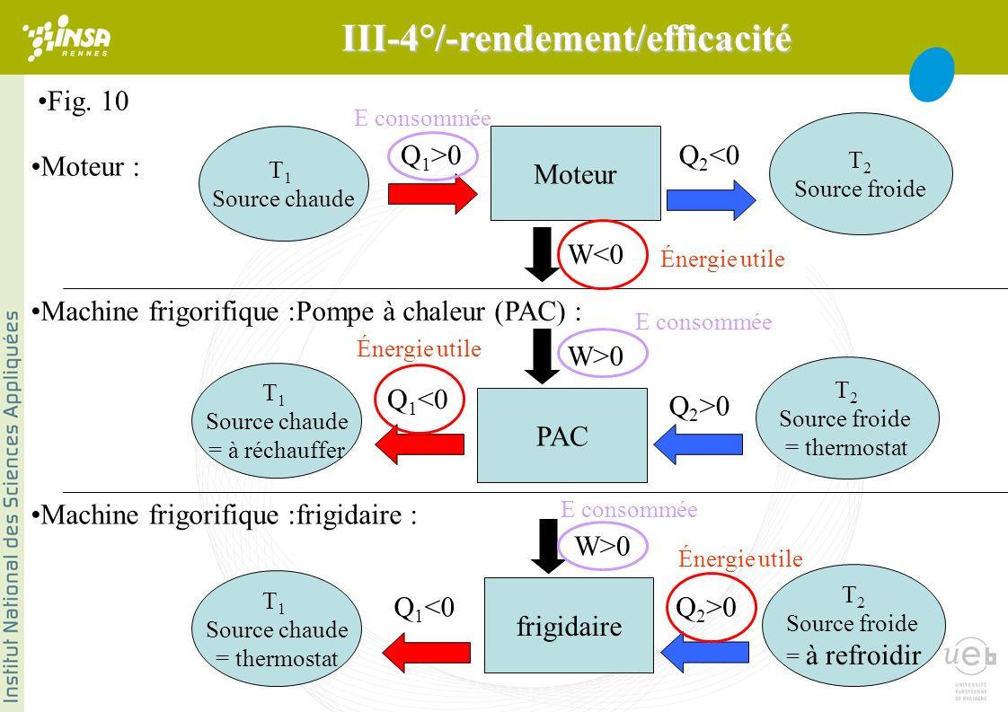 III-4°/-rendement/efficacité