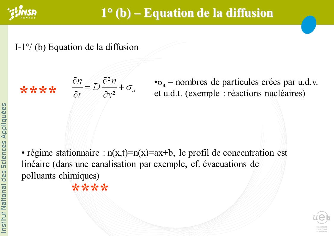 1° (b) – Equation de la diffusion