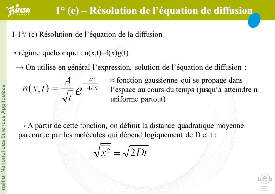 1° (c) – Résolution de l'équation de diffusion