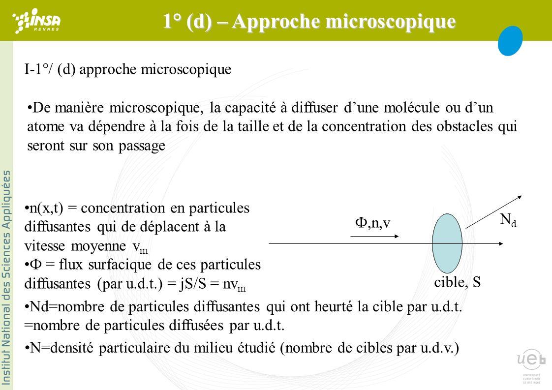1° (d) – Approche microscopique