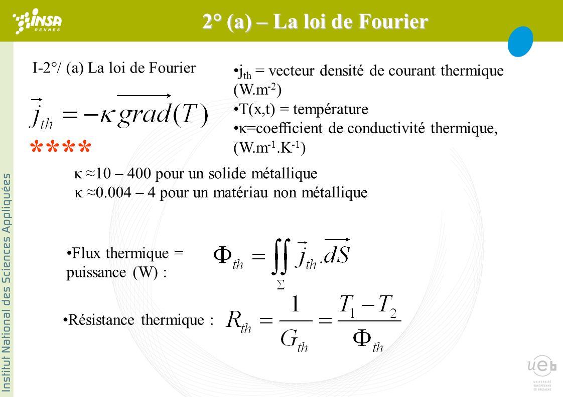 **** 2° (a) – La loi de Fourier I-2°/ (a) La loi de Fourier