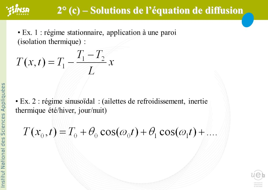 2° (c) – Solutions de l'équation de diffusion