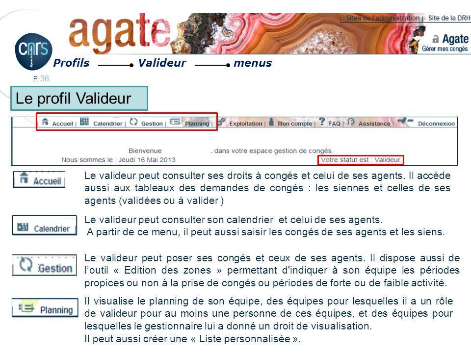 Le profil Valideur Profils Valideur menus