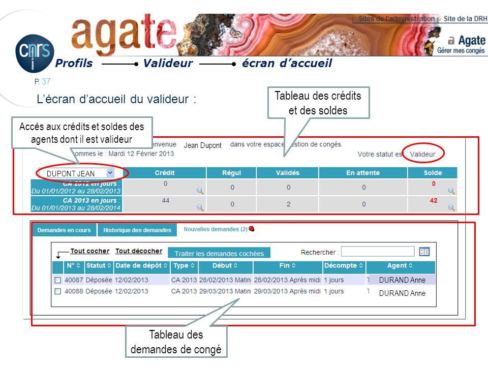 L'écran d'accueil du valideur : Tableau des crédits et des soldes