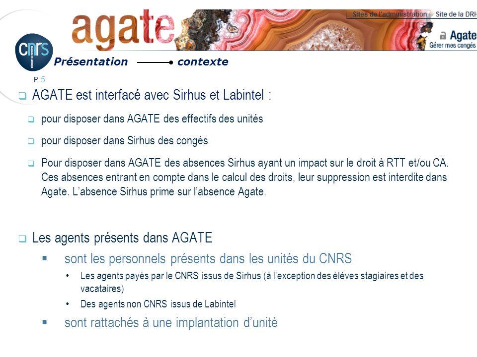 AGATE est interfacé avec Sirhus et Labintel :