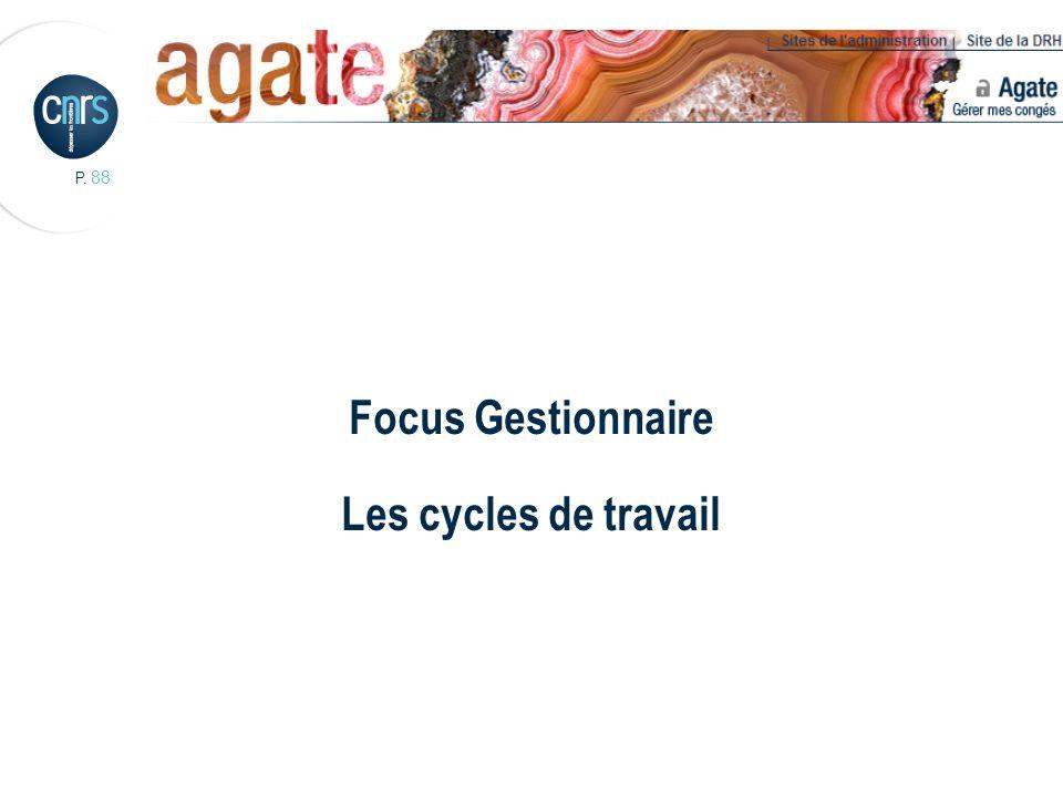 Focus Gestionnaire Les cycles de travail