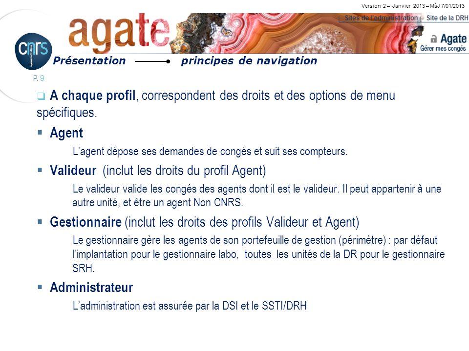 Valideur (inclut les droits du profil Agent)