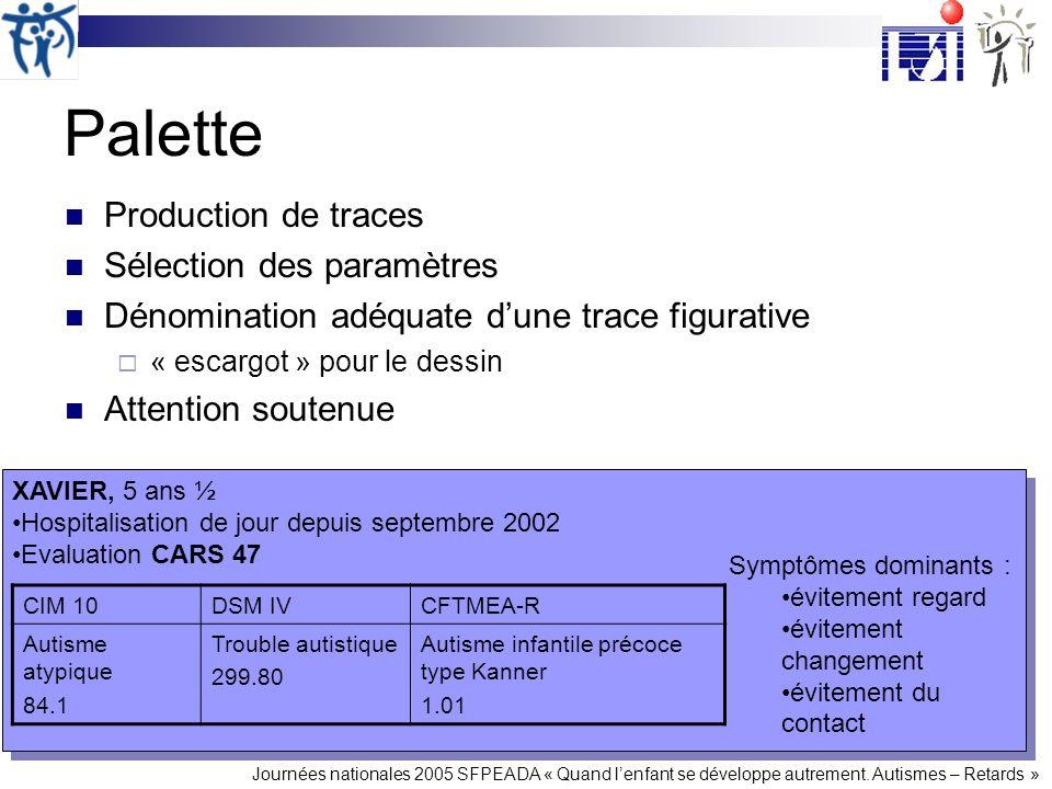 Palette Production de traces Sélection des paramètres