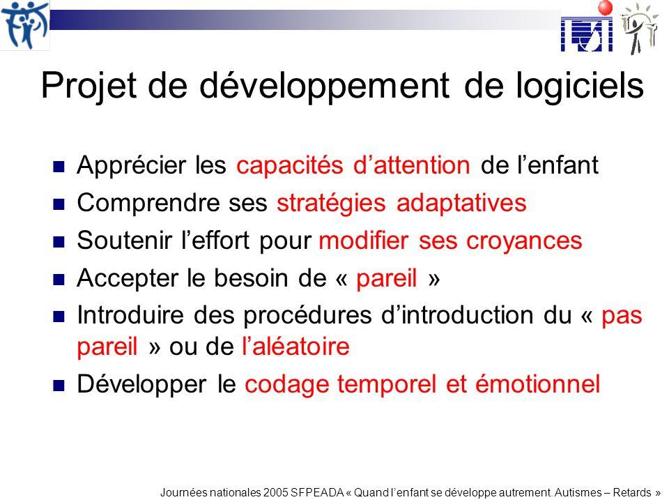 Projet de développement de logiciels