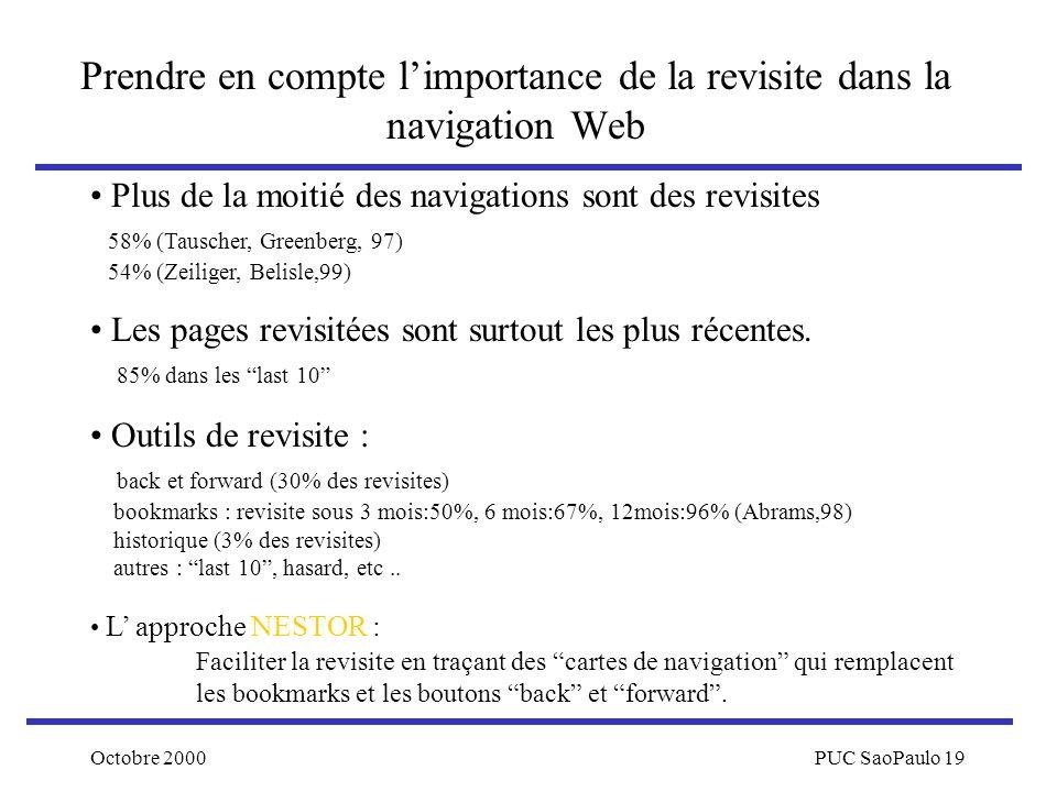 Prendre en compte l'importance de la revisite dans la navigation Web