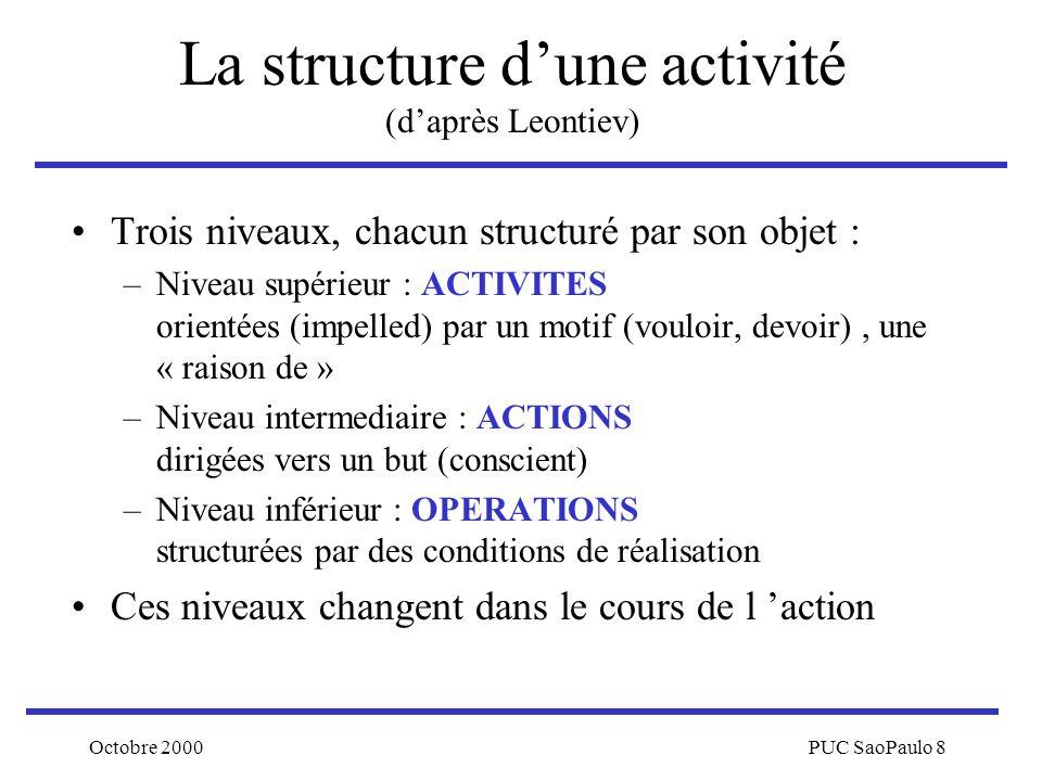La structure d'une activité (d'après Leontiev)