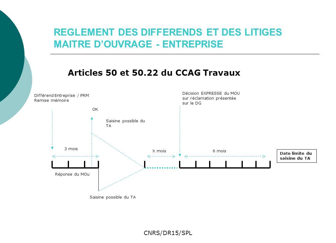 REGLEMENT DES DIFFERENDS ET DES LITIGES MAITRE D'OUVRAGE - ENTREPRISE