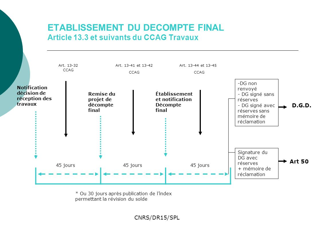 ETABLISSEMENT DU DECOMPTE FINAL Article 13