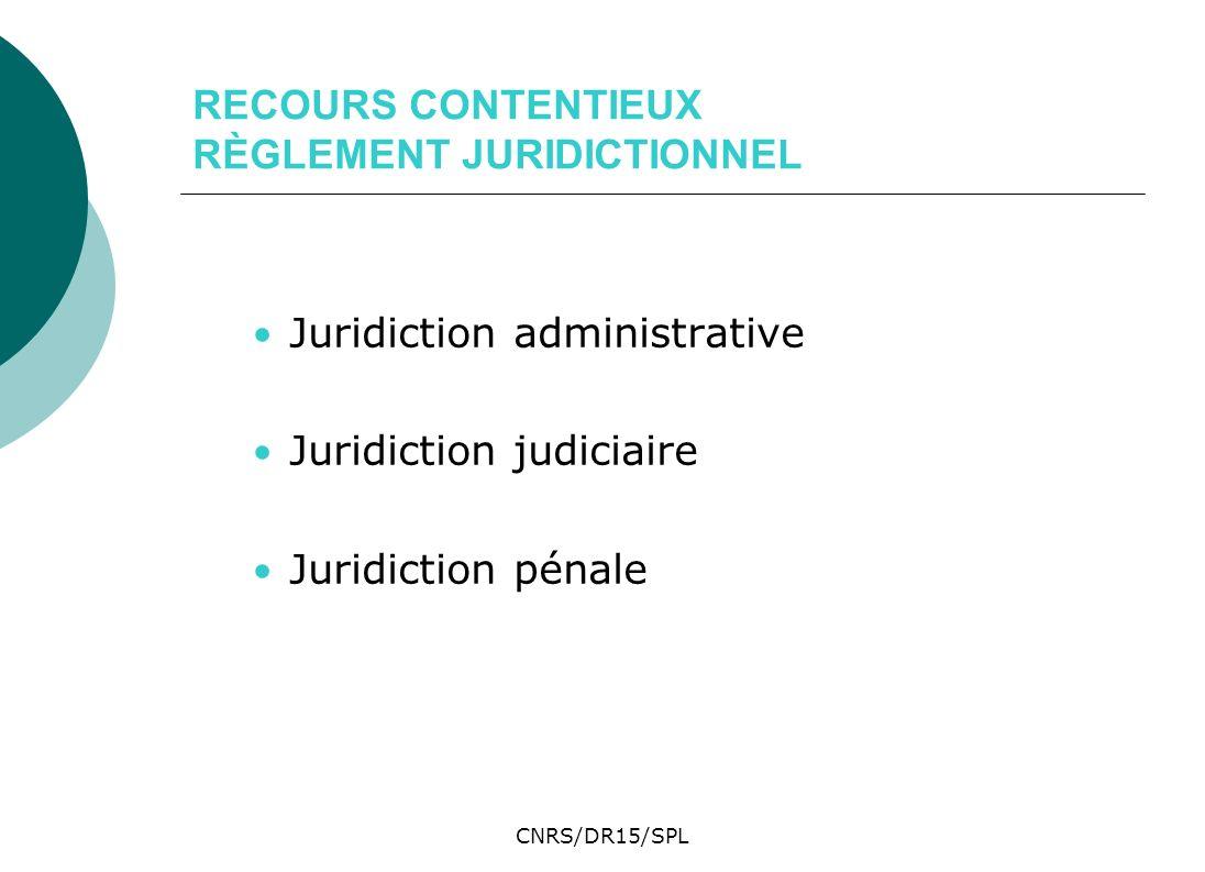 RECOURS CONTENTIEUX RÈGLEMENT JURIDICTIONNEL
