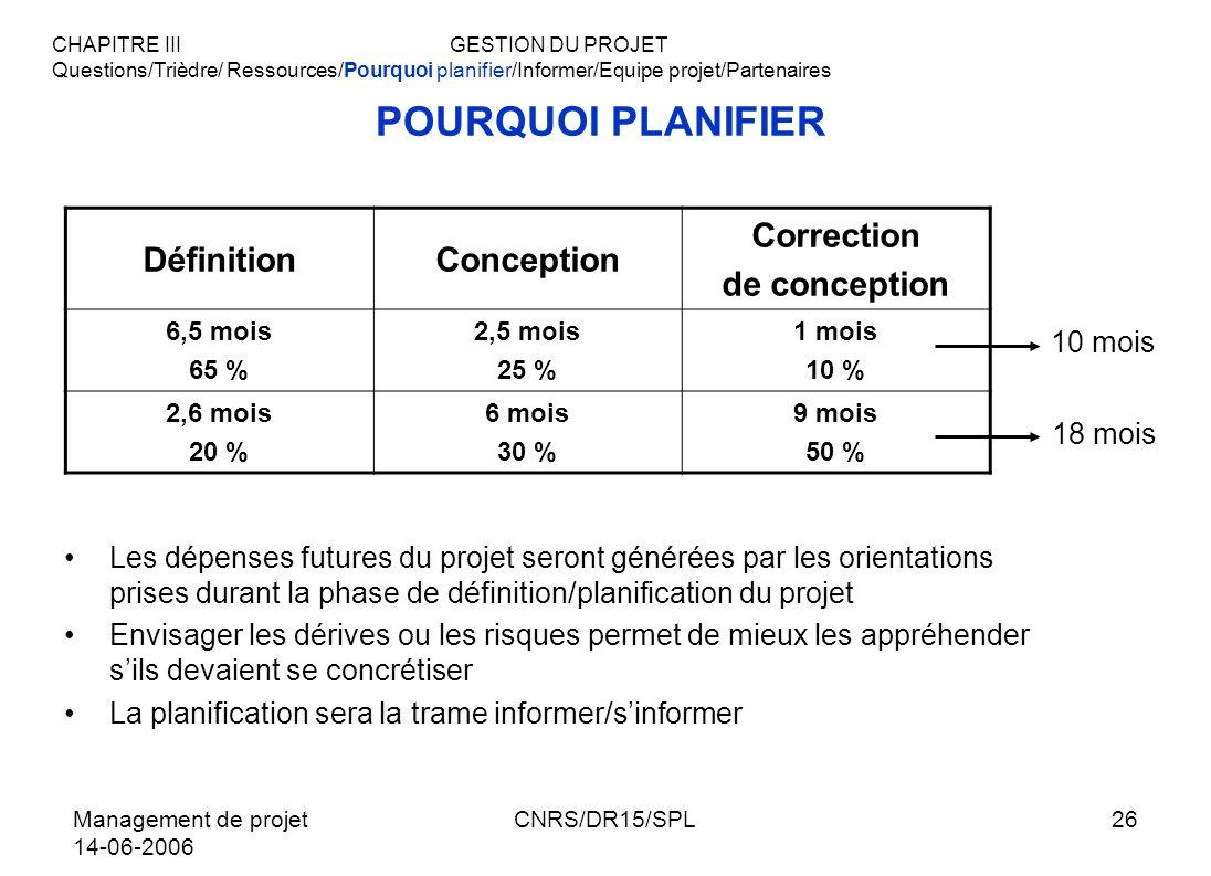 POURQUOI PLANIFIER Définition Conception Correction de conception