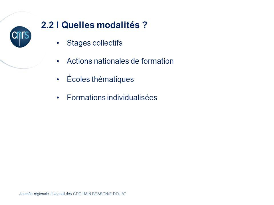 2.2 I Quelles modalités Stages collectifs