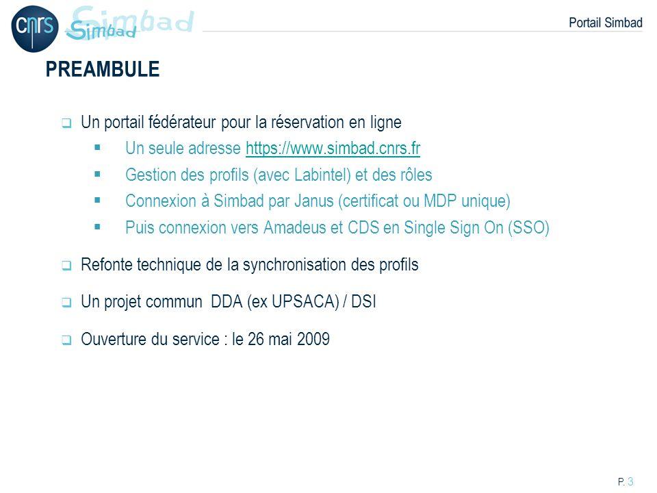 PREAMBULE Un portail fédérateur pour la réservation en ligne