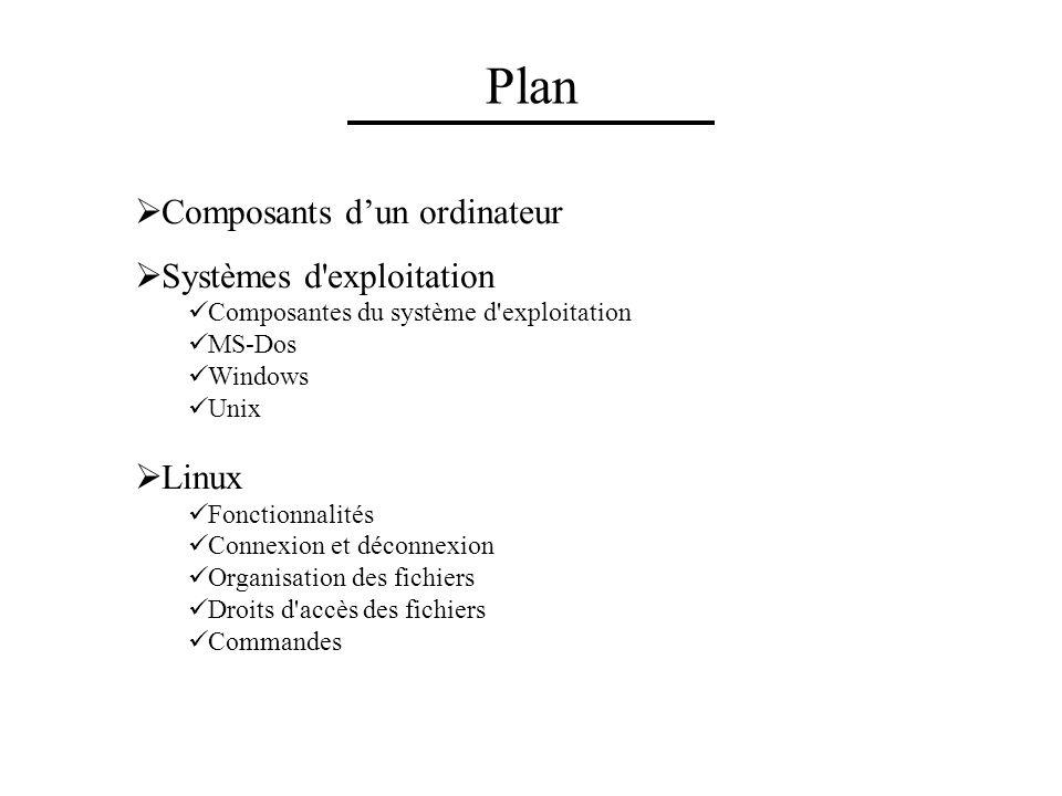 Plan Composants d'un ordinateur Systèmes d exploitation Linux