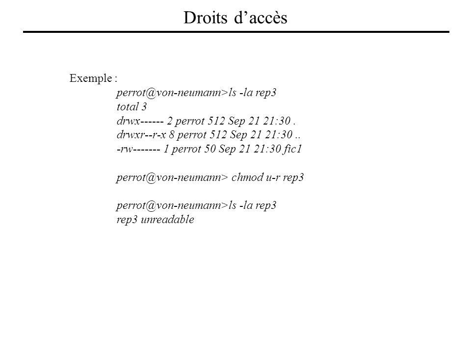 Droits d'accès Exemple : perrot@von-neumann>ls -la rep3 total 3