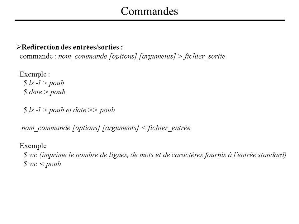 Commandes Redirection des entrées/sorties :