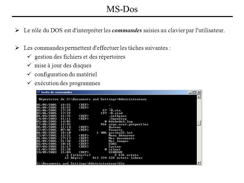 MS-Dos Le rôle du DOS est d interpréter les commandes saisies au clavier par l utilisateur.