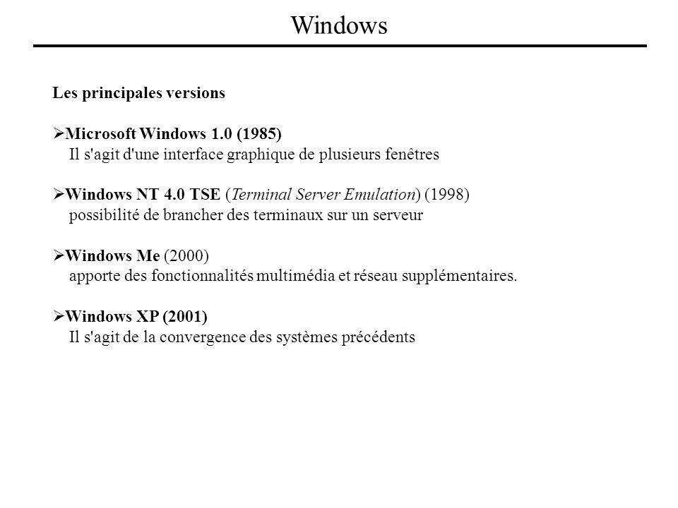 Windows Les principales versions Microsoft Windows 1.0 (1985)
