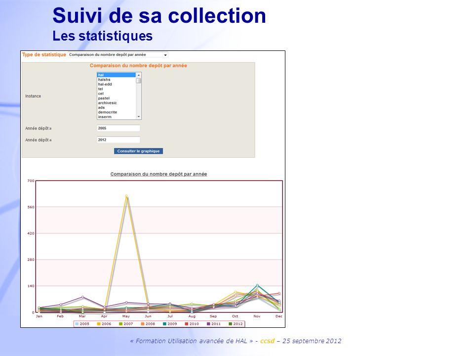 Suivi de sa collection Les statistiques