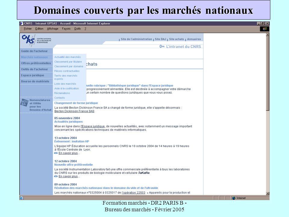 Domaines couverts par les marchés nationaux
