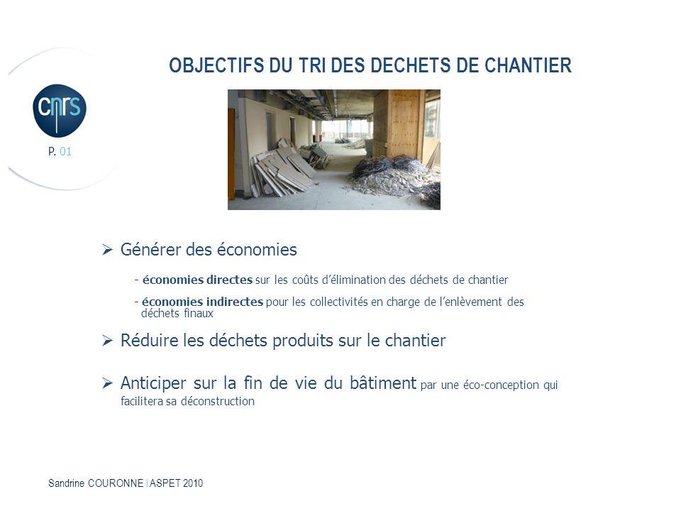 OBJECTIFS DU TRI DES DECHETS DE CHANTIER