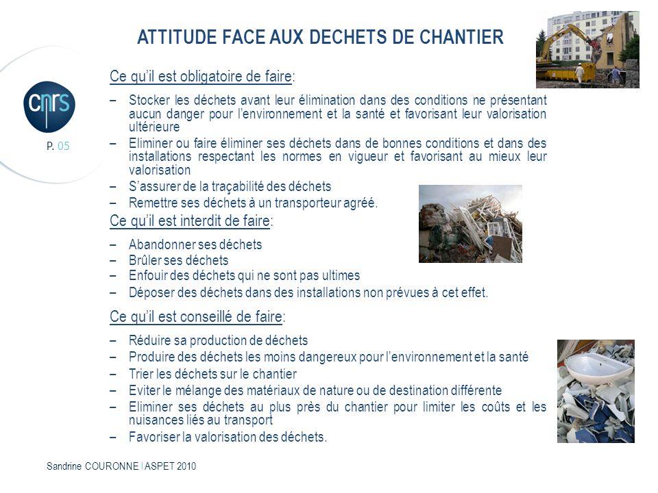 ATTITUDE FACE AUX DECHETS DE CHANTIER