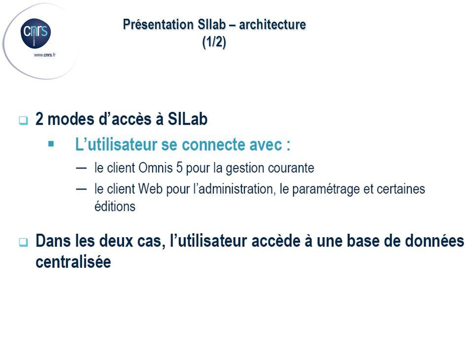 Présentation SIlab – architecture (1/2)