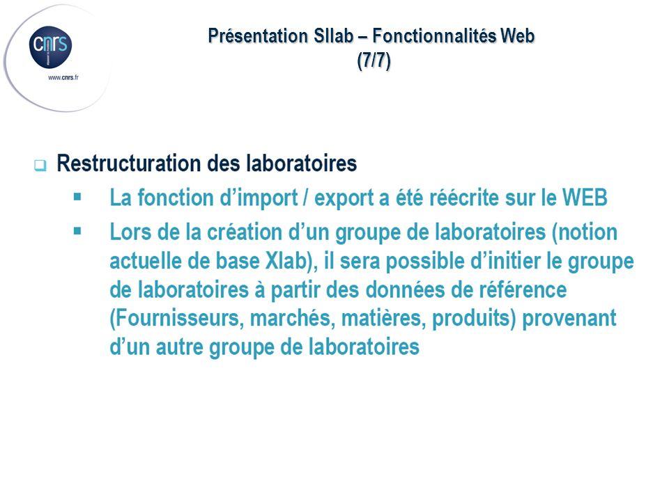 Présentation SIlab – Fonctionnalités Web