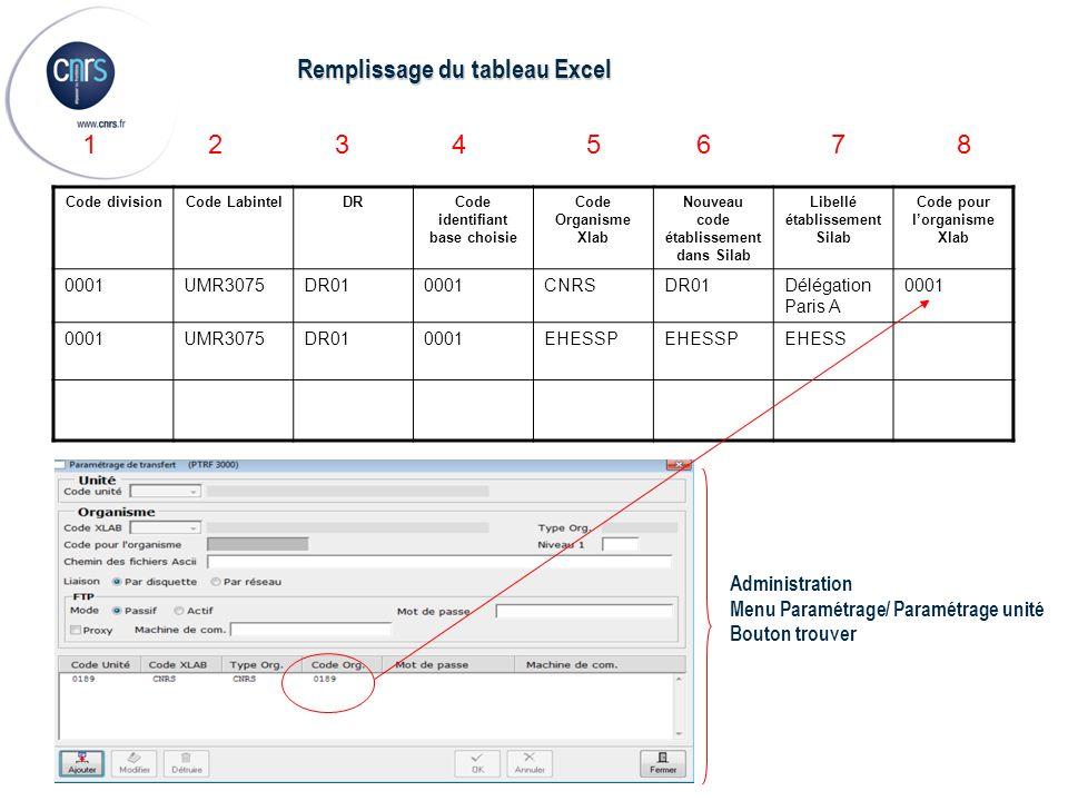 Remplissage du tableau Excel