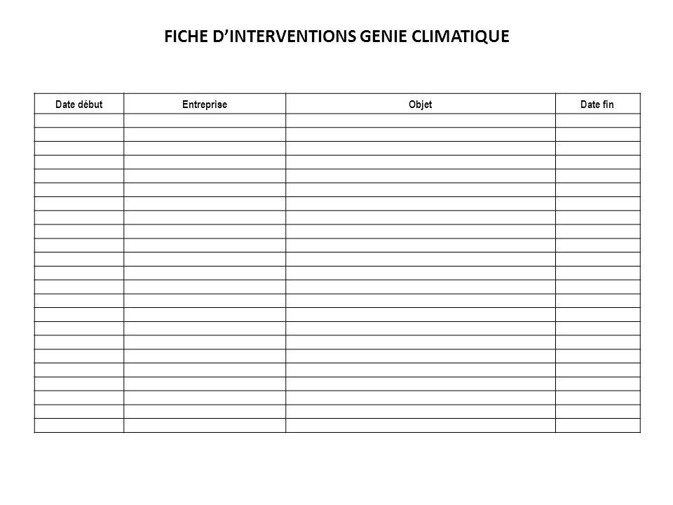 FICHE D'INTERVENTIONS GENIE CLIMATIQUE
