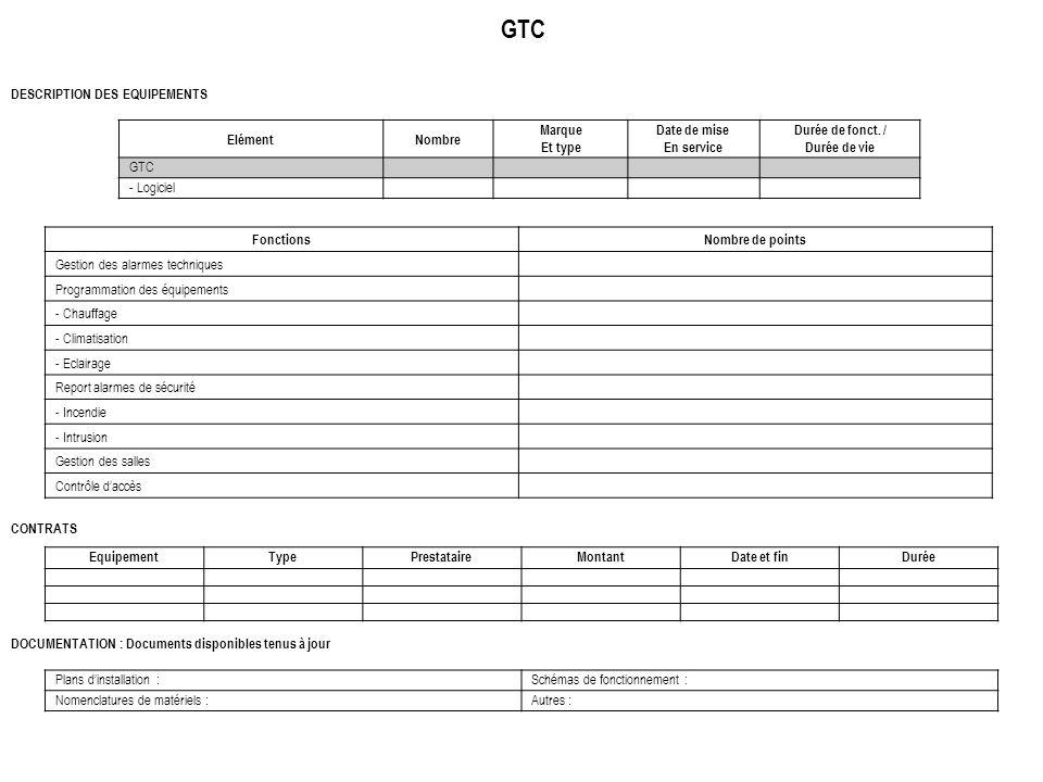 GTC DESCRIPTION DES EQUIPEMENTS Elément Nombre Marque Et type